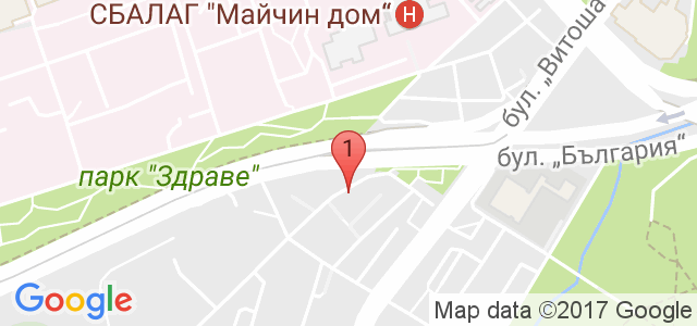 Ботокс, Импланти Карта